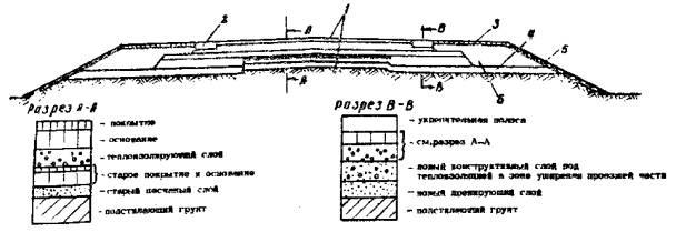 Схема конструкции с