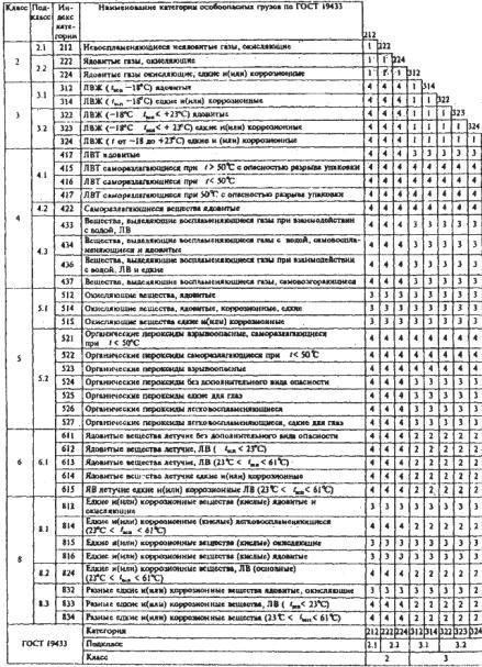 Инструкция о Пропускном и Внутриобъектовом Режиме - картинка 1