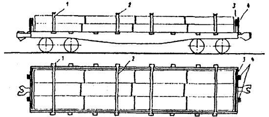 Способы размещения и крепления грузов на открытом подвижном железнодорожном составе.