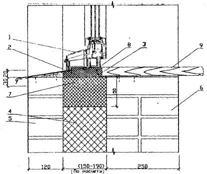 коробки оконного ПВХ блока