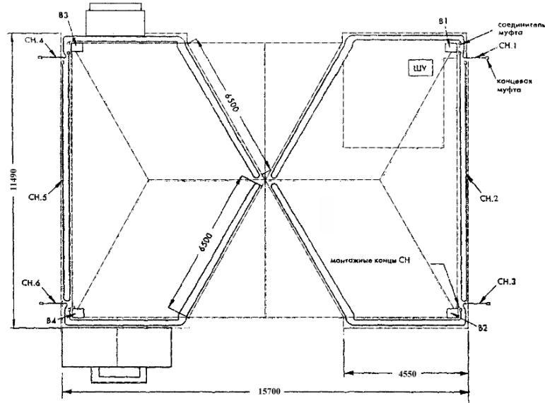 Схема укладки нагревательных