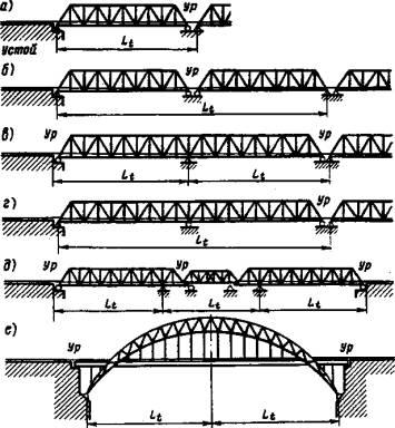Инженер По Текущему Содержанию Пути Должностная Инструкция - фото 10