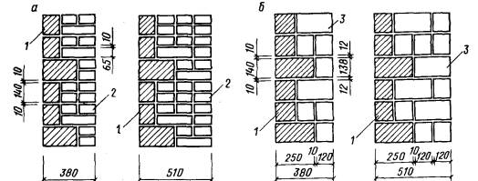 Debelina opečne stene za moskvo