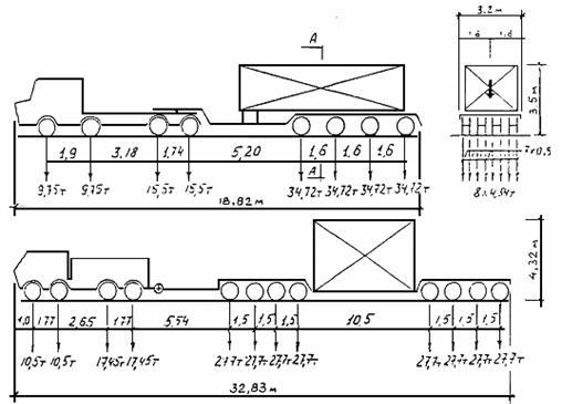 Примеры изображения схемы