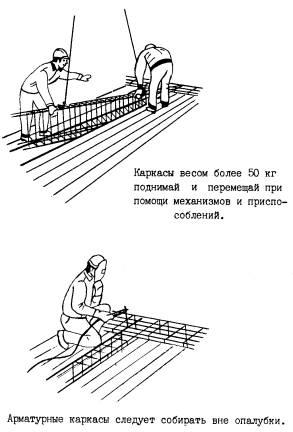 инструкция по охране труда для арматурщика в строительстве - фото 10