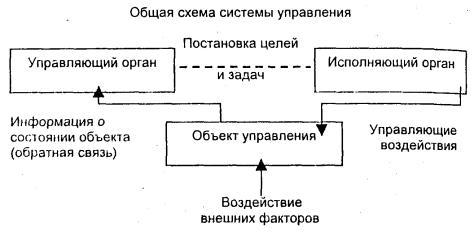 инструкции по охране труда в управлении образования - фото 6