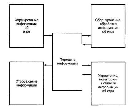 функциональная схема ИТК