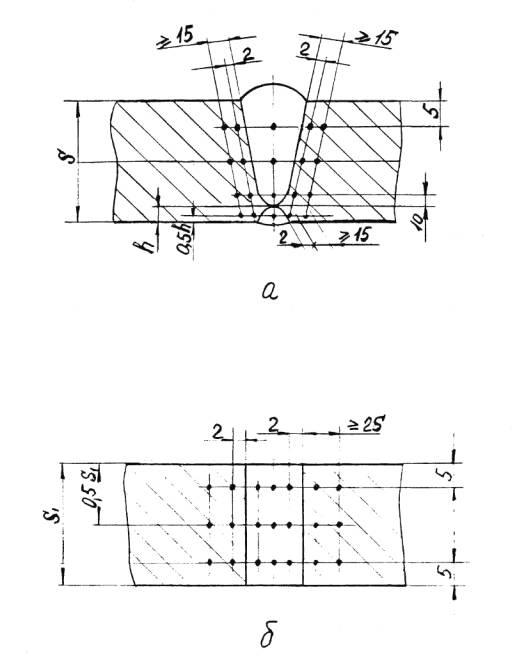 Схема измерения твердости в