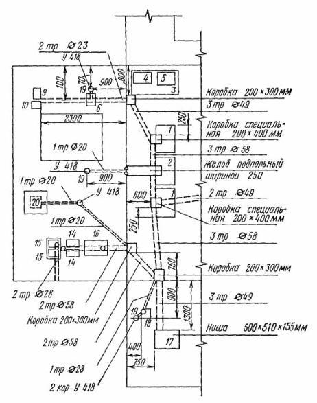 Вариант кабельной канализации