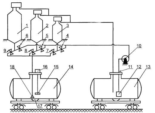 Схемы поверки железнодорожных