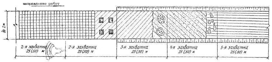 гост 17608-72 тротуарные плитки