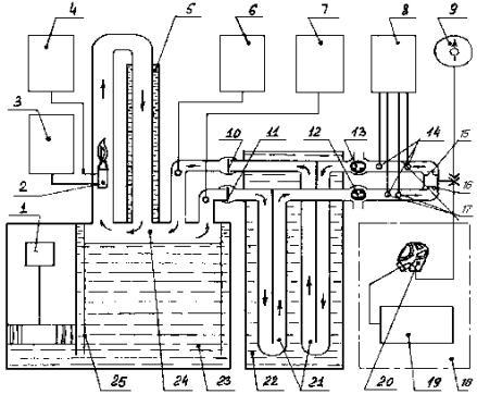 Принципиальная схема стенда-имитатора дыхания человека.  С,со скоростью воздушного потока в пределах от 0,3 до 0,5 м/с.