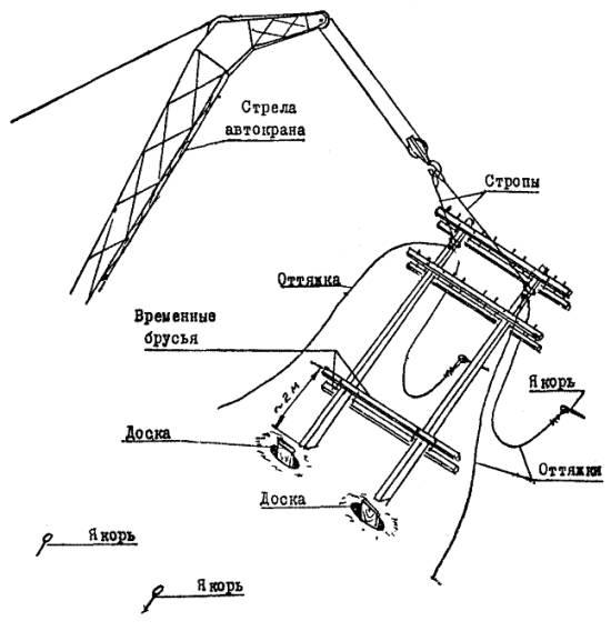 Схема установки двухстоечной