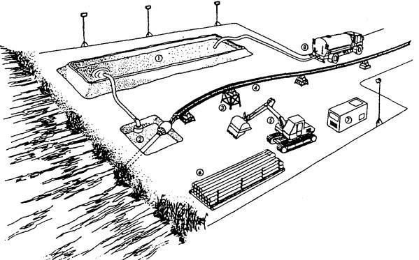 Схема протаскивания