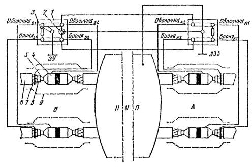 Схема соединений на НУП при