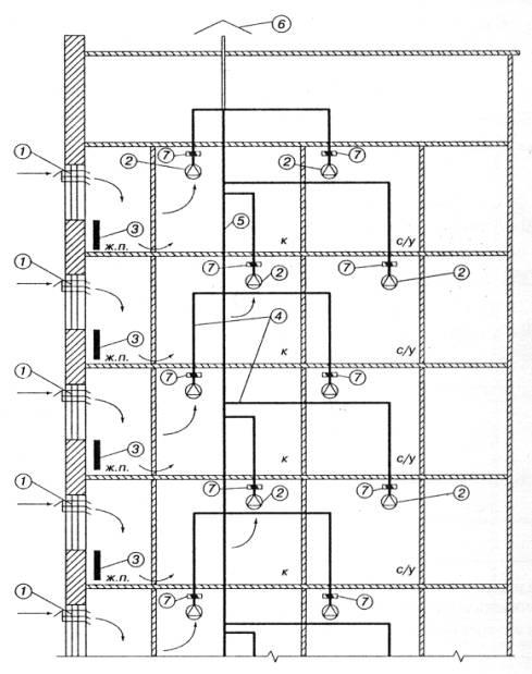 Схема системы механической