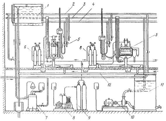 Типовая схема технологической