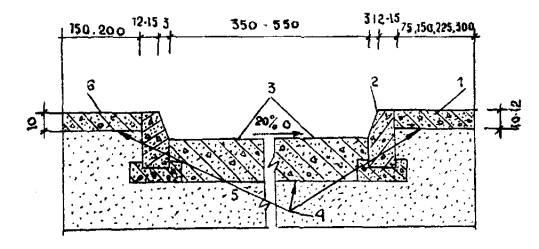 Варианты конструктивных слоев