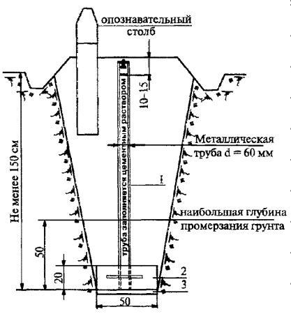 Инженерно-геодезические