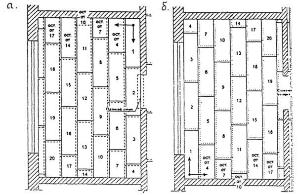 Схемы раскладки сборной стяжки
