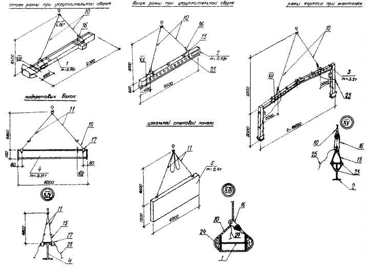 Схемы строповки конструкций