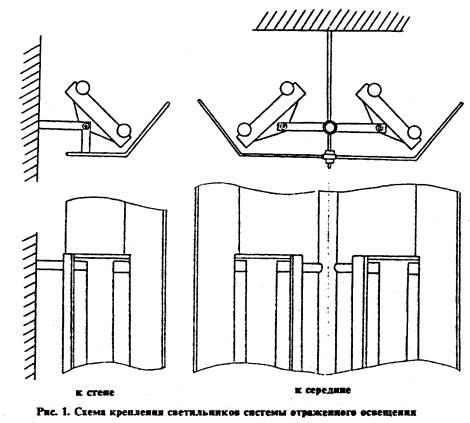Схема крепления светильников