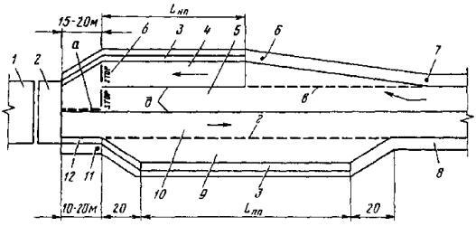 ВСН 50-87 Инструкция по