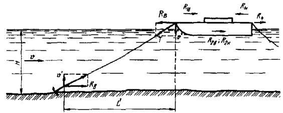 Рис. 23.  Расчетная схема якорного закрепления.