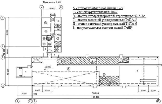 должностная инструкция мастера цеха швейного - фото 7