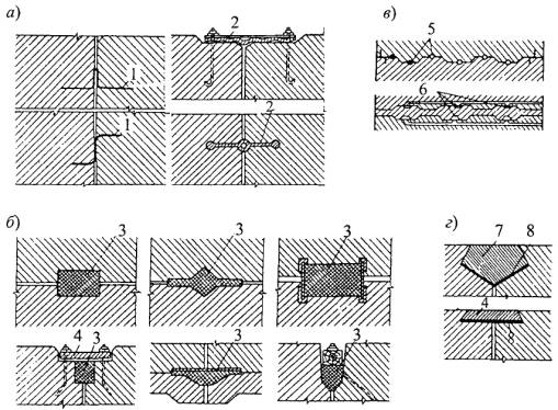 Схемы основных уплотнений