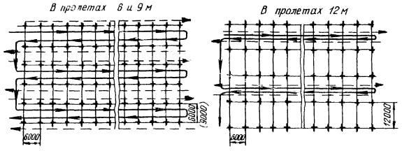 Схемы движения крана и