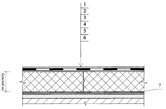 Конструктивные схемы покрытий с теплоизоляцией из плит ISOVER.  Схема маркировки узлов.