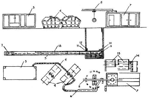 прокладки трубопроводов в