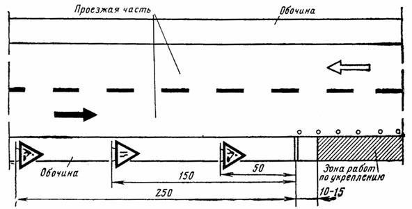 Схема ограждения участка
