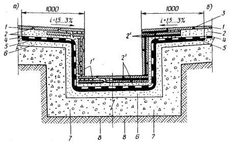 Мастика чем фундамента разбавить гидроизоляция