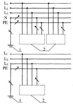 график визуального осмотра видимой части заземляющего устройства образец - фото 10