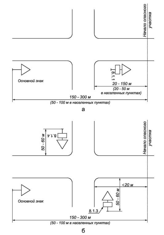 ГОСТ Р 52289-2004 Технические