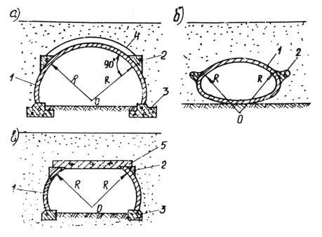 Схемы усиленных металлических