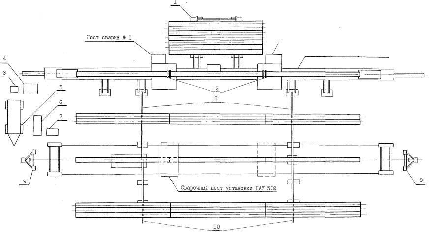 Рис. 1 Схема производства