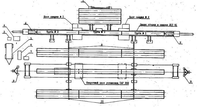 """Сварка"""" и СНиП III-42-80 """""""