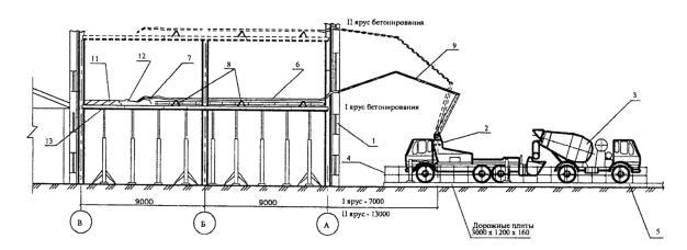6 - стационарный бетоновод