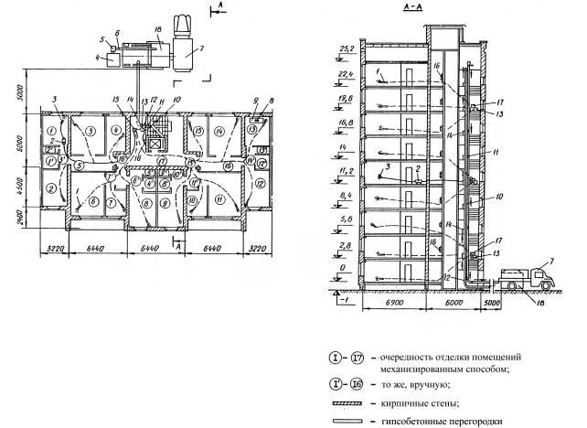 Материал для отделки фасада на клей