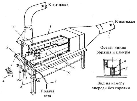 термоэлектрическим