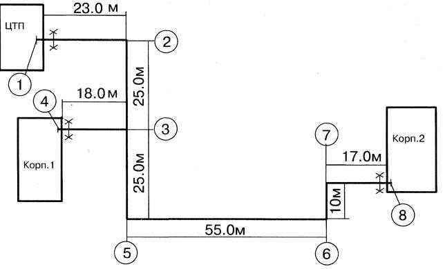Пример разделения теплотрассы
