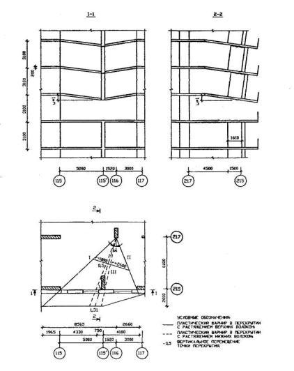 Рисунок.А2.7 Схема 2.