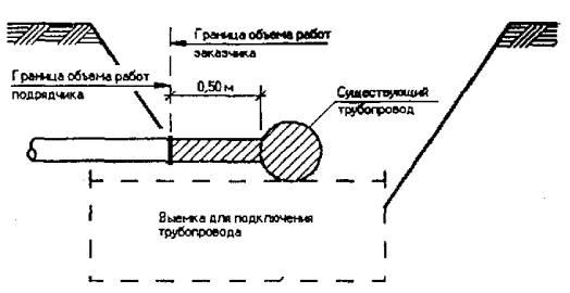 техническая часть конкурсной документации образец подстанции