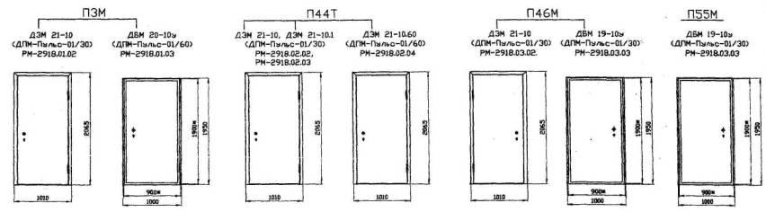 стандартная толщина металлической двери
