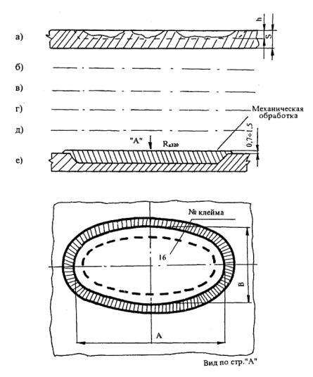 Схема заварки каверн с