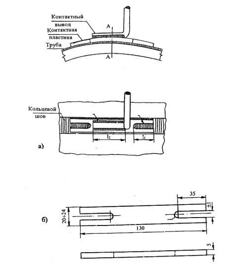 технологии сварки труб при
