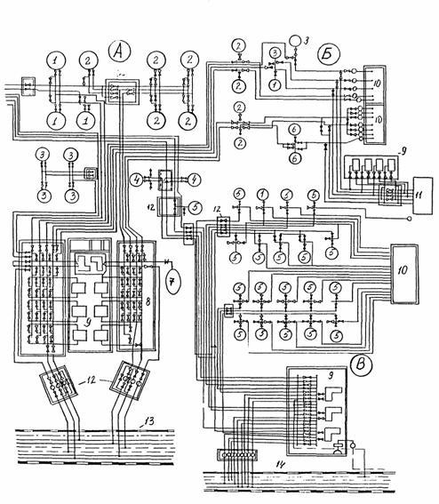 Технологические трубопроводы